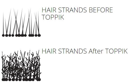 hair-strands-after-toppik
